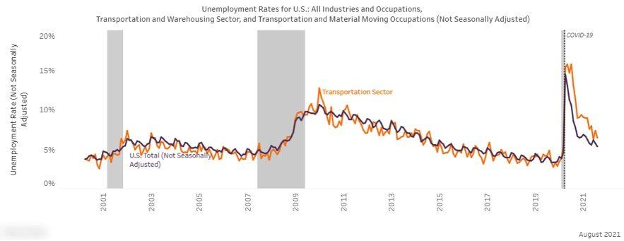 unemployment-Image-9-7-21-at-4.04-PM.jpg