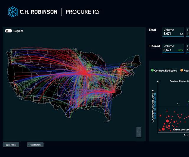 Procure iq digital visualizations