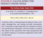 [Figure 6] Calculating the perfect-order index