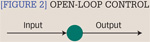 [Figure 2] Open-loop control