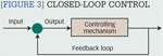 [Figure 3] Closed-loop control