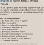 [Figure 2] Cobra Metal Works' vision