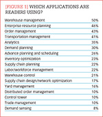 [Figure 1] Which applications are readers using?