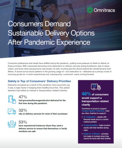 Omnitracs last mile consumer demand survey cover