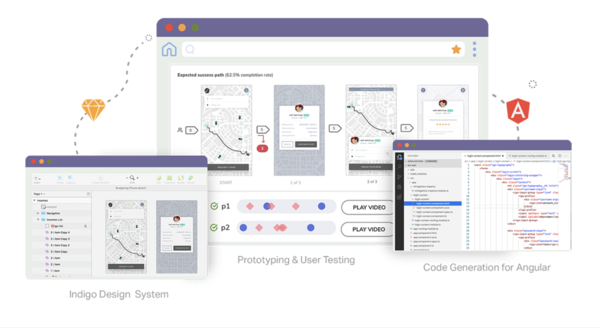 Infragistics Collaborates with Microsoft to  Bring New UI Toolkit to Blazor Users