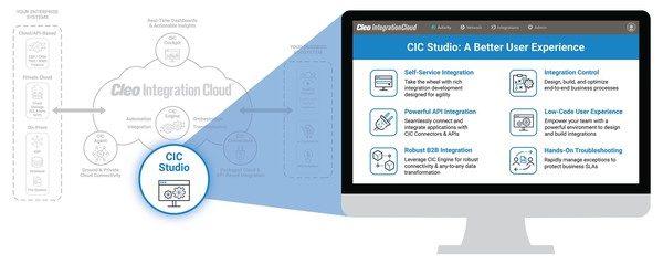 Cleo's CIC Studio Provides Low-Code Integration Development Tool