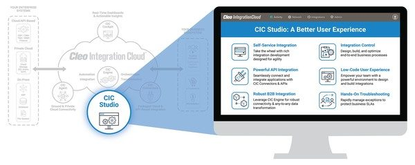 Cleo's CIC Studio Provides Low-Code Integration Development Tool